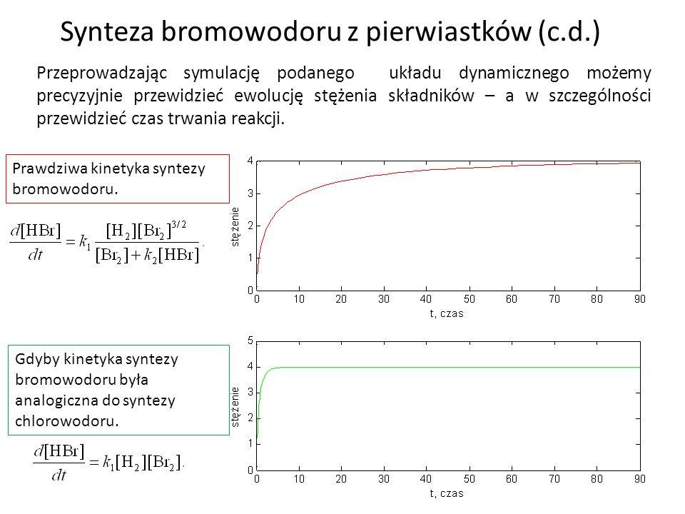 Synteza bromowodoru z pierwiastków (c.d.) Przeprowadzając symulację podanego układu dynamicznego możemy precyzyjnie przewidzieć ewolucję stężenia skła