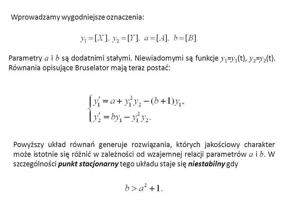 Wprowadzamy wygodniejsze oznaczenia: Parametry a i b są dodatnimi stałymi. Niewiadomymi są funkcje y 1 = y 1 (t), y 2 = y 2 (t). Równania opisujące Br