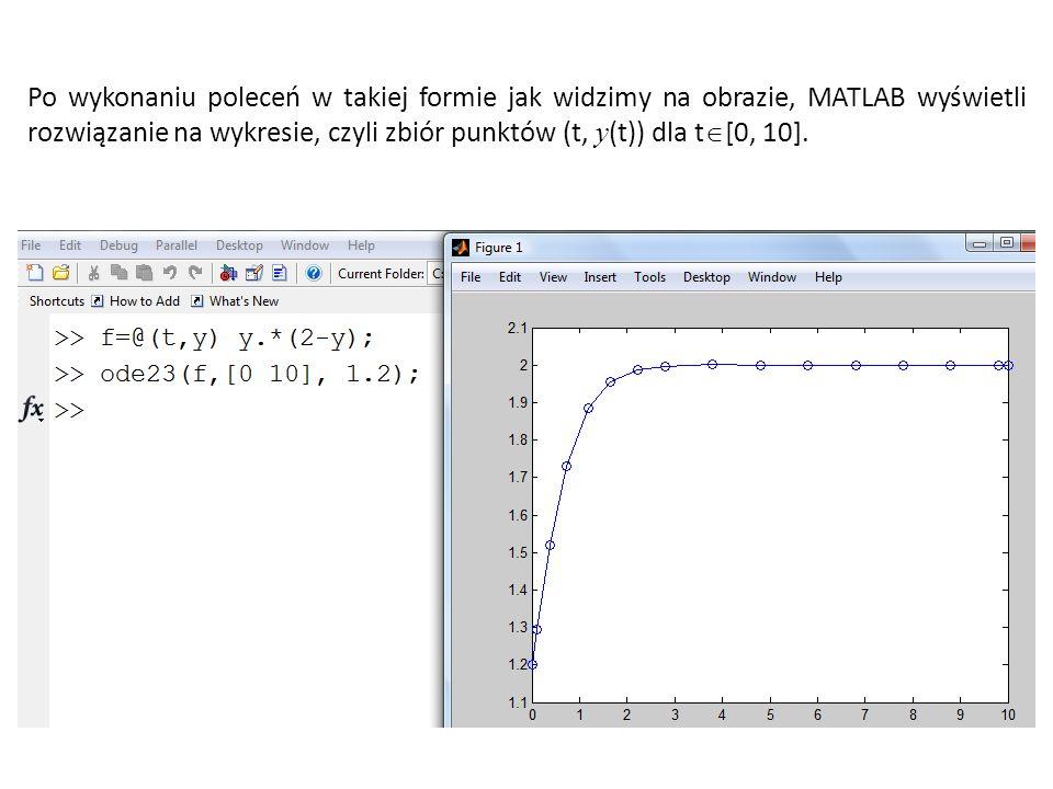 Po wykonaniu poleceń w takiej formie jak widzimy na obrazie, MATLAB wyświetli rozwiązanie na wykresie, czyli zbiór punktów (t, y (t)) dla t [0, 10].