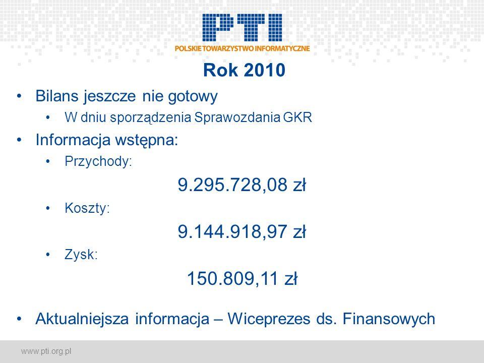 www.pti.org.pl Rok 2010 Bilans jeszcze nie gotowy W dniu sporządzenia Sprawozdania GKR Informacja wstępna: Przychody: 9.295.728,08 zł Koszty: 9.144.918,97 zł Zysk: 150.809,11 zł Aktualniejsza informacja – Wiceprezes ds.