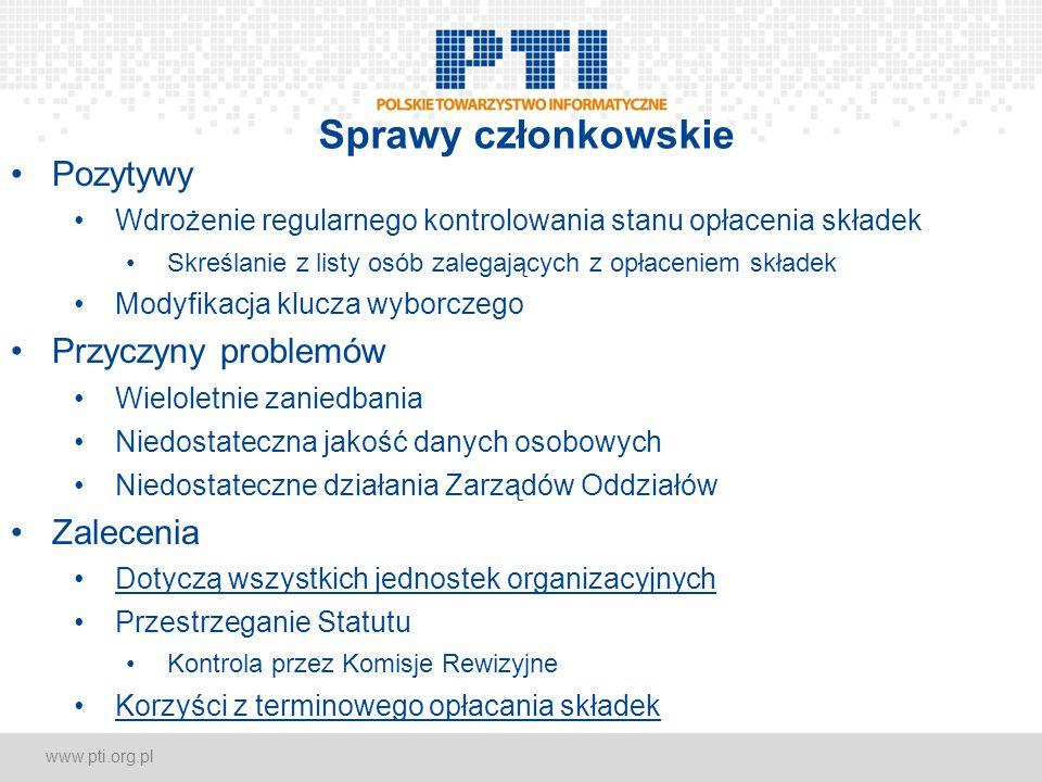 www.pti.org.pl Sprawy członkowskie Pozytywy Wdrożenie regularnego kontrolowania stanu opłacenia składek Skreślanie z listy osób zalegających z opłacen