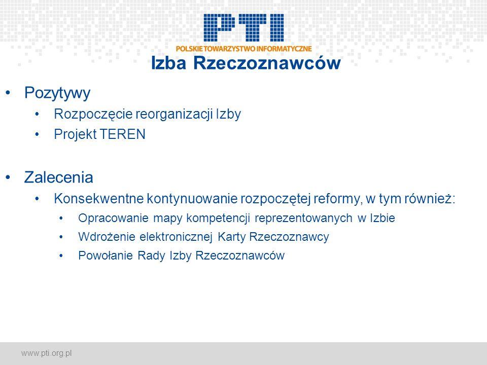 www.pti.org.pl Izba Rzeczoznawców Pozytywy Rozpoczęcie reorganizacji Izby Projekt TEREN Zalecenia Konsekwentne kontynuowanie rozpoczętej reformy, w ty