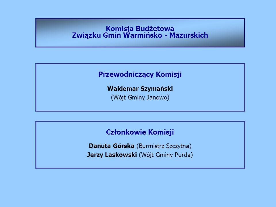 Przewodniczący Komisji Waldemar Szymański (Wójt Gminy Janowo) Członkowie Komisji Danuta Górska (Burmistrz Szczytna) Jerzy Laskowski (Wójt Gminy Purda) Komisja Budżetowa Związku Gmin Warmińsko - Mazurskich