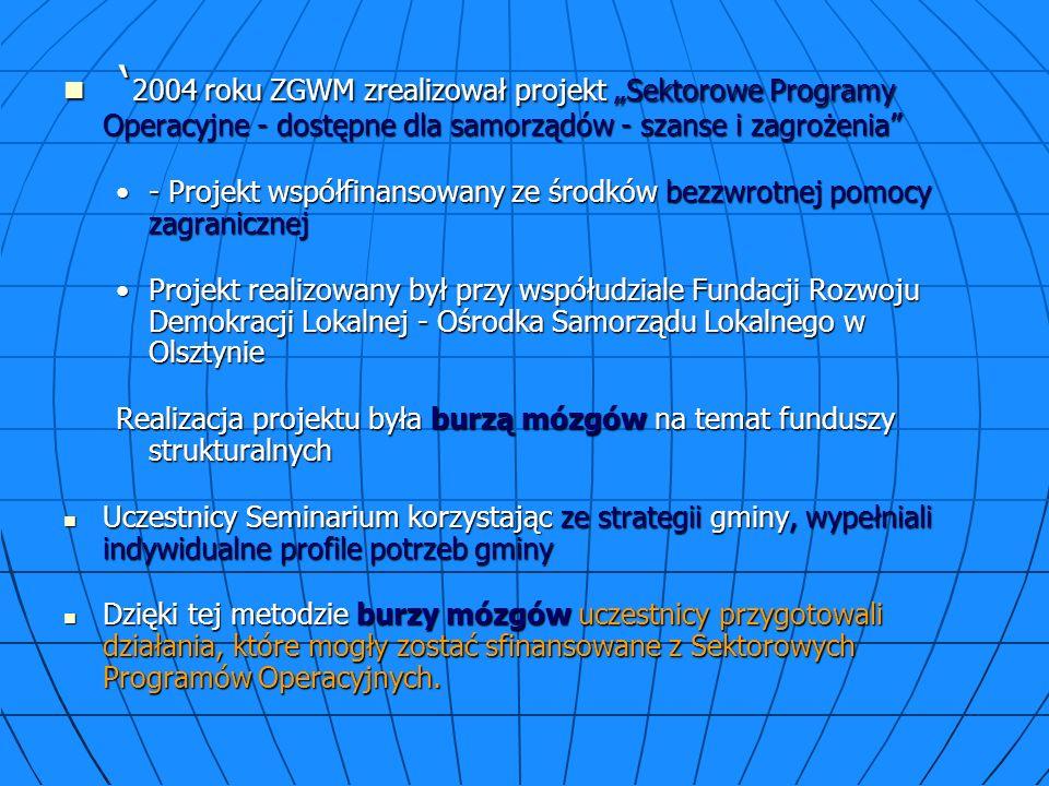 2004 roku ZGWM zrealizował projekt Sektorowe Programy Operacyjne - dostępne dla samorządów - szanse i zagrożenia 2004 roku ZGWM zrealizował projekt Sektorowe Programy Operacyjne - dostępne dla samorządów - szanse i zagrożenia - Projekt współfinansowany ze środków bezzwrotnej pomocy zagranicznej- Projekt współfinansowany ze środków bezzwrotnej pomocy zagranicznej Projekt realizowany był przy współudziale Fundacji Rozwoju Demokracji Lokalnej - Ośrodka Samorządu Lokalnego w OlsztynieProjekt realizowany był przy współudziale Fundacji Rozwoju Demokracji Lokalnej - Ośrodka Samorządu Lokalnego w Olsztynie Realizacja projektu była burzą mózgów na temat funduszy strukturalnych Uczestnicy Seminarium korzystając ze strategii gminy, wypełniali indywidualne profile potrzeb gminy Uczestnicy Seminarium korzystając ze strategii gminy, wypełniali indywidualne profile potrzeb gminy Dzięki tej metodzie burzy mózgów uczestnicy przygotowali działania, które mogły zostać sfinansowane z Sektorowych Programów Operacyjnych.