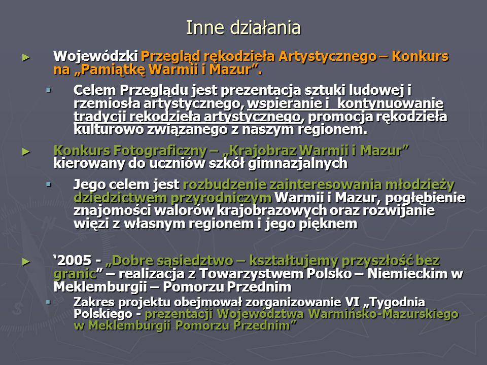 Inne działania Wojewódzki Przegląd rękodzieła Artystycznego – Konkurs na Pamiątkę Warmii i Mazur.