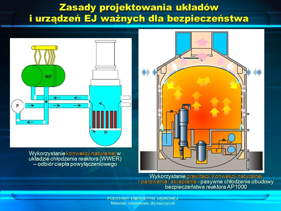 PODSTAWY ENERGETYKI JĄDROWEJ Materiały szkoleniowe dla nauczycieli Zasady projektowania układów i urządzeń EJ ważnych dla bezpieczeństwa Wykorzystanie konwekcji naturalnej w układzie chłodzenia reaktora (WWER) – odbiór ciepła powyłączeniowego Wykorzystanie grawitacji, konwekcji naturalnej i parowania / skraplania - pasywne chłodzenie obudowy bezpieczeństwa reaktora AP1000