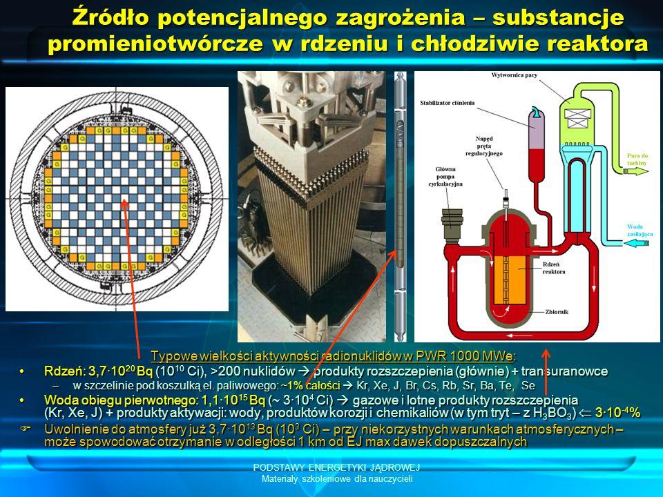 PODSTAWY ENERGETYKI JĄDROWEJ Materiały szkoleniowe dla nauczycieli Źródło potencjalnego zagrożenia – substancje promieniotwórcze w rdzeniu i chłodziwie reaktora Typowe wielkości aktywności radionuklidów w PWR 1000 MWe: Rdzeń: 3,7·10 20 Bq (10 10 Ci), >200 nuklidów produkty rozszczepienia (głównie) + transuranowceRdzeń: 3,7·10 20 Bq (10 10 Ci), >200 nuklidów produkty rozszczepienia (głównie) + transuranowce –w szczelinie pod koszulką el.