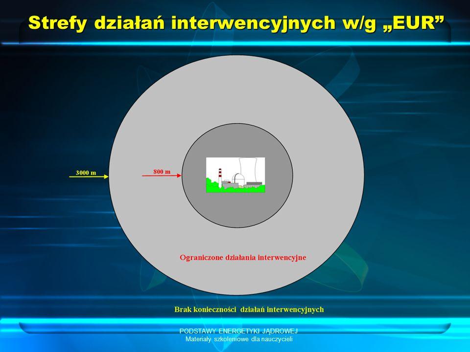 PODSTAWY ENERGETYKI JĄDROWEJ Materiały szkoleniowe dla nauczycieli Strefy działań interwencyjnych w/g EUR