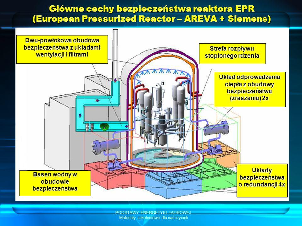 PODSTAWY ENERGETYKI JĄDROWEJ Materiały szkoleniowe dla nauczycieli Główne cechy bezpieczeństwa reaktora EPR (European Pressurized Reactor – AREVA + Siemens) Dwu-powłokowa obudowa bezpieczeństwa z układami wentylacji i filtrami Strefa rozpływu stopionego rdzenia Układ odprowadzenia ciepła z obudowy bezpieczeństwa (zraszania) 2x Układy bezpieczeństwa o redundancji 4x Basen wodny w obudowie bezpieczeństwa