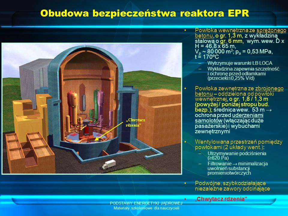 PODSTAWY ENERGETYKI JĄDROWEJ Materiały szkoleniowe dla nauczycieli Obudowa bezpieczeństwa reaktora EPR Powłoka wewnętrzna ze sprężonego betonu, o gr.