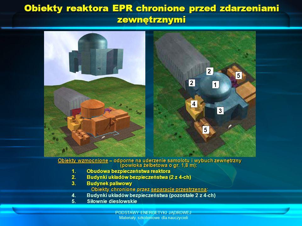 PODSTAWY ENERGETYKI JĄDROWEJ Materiały szkoleniowe dla nauczycieli Obiekty reaktora EPR chronione przed zdarzeniami zewnętrznymi Obiekty wzmocnione – odporne na uderzenie samolotu i wybuch zewnętrzny (powłoka żelbetowa o gr.