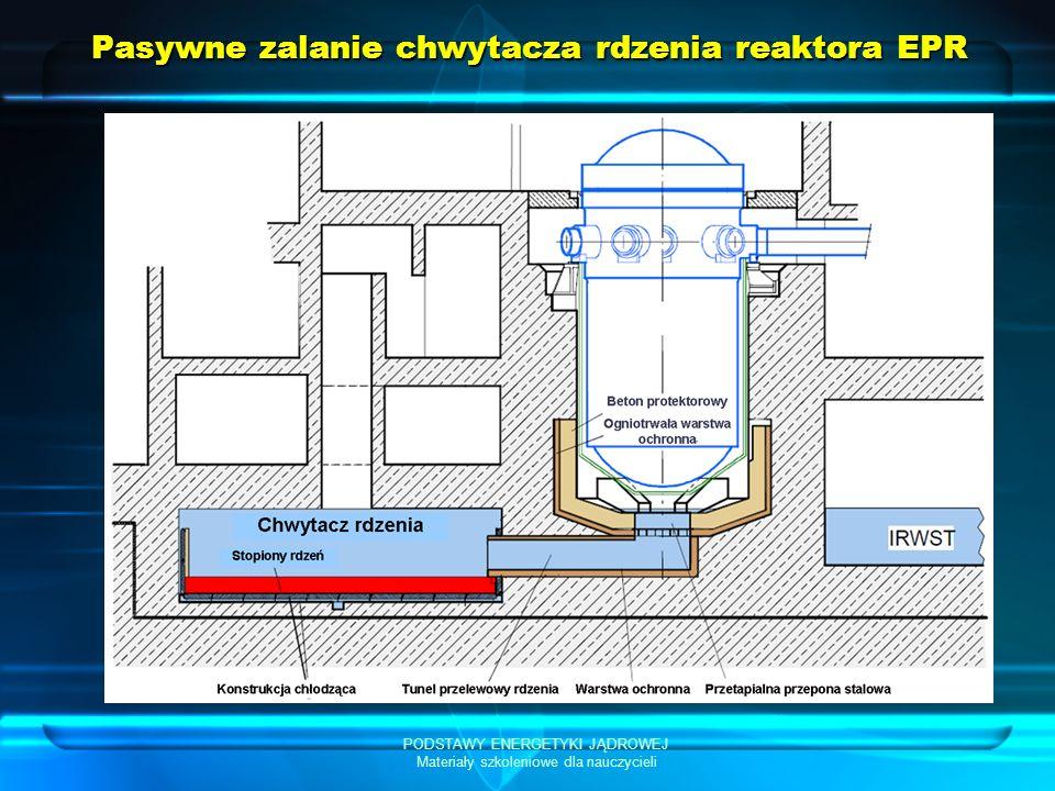 PODSTAWY ENERGETYKI JĄDROWEJ Materiały szkoleniowe dla nauczycieli Pasywne zalanie chwytacza rdzenia reaktora EPR