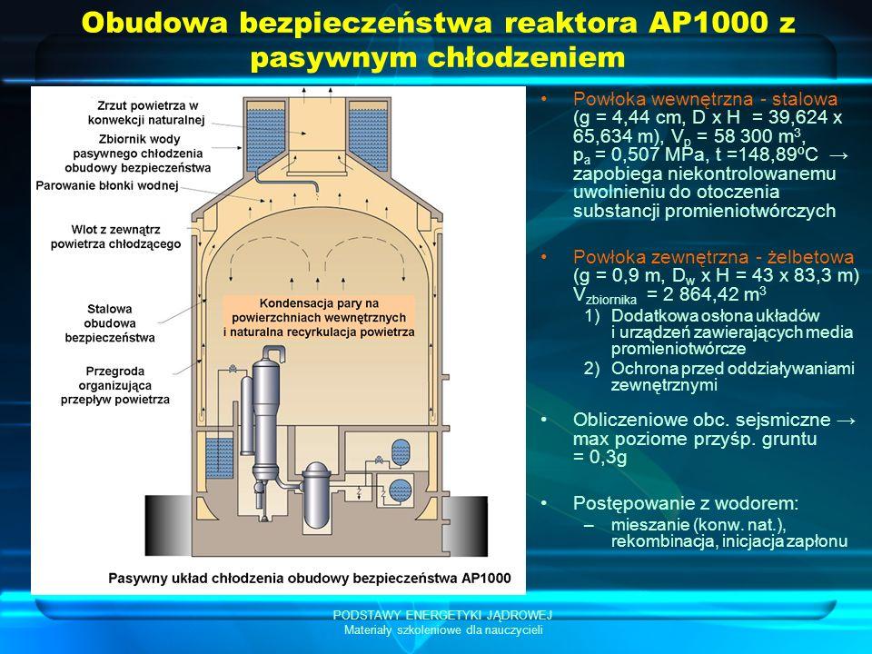 PODSTAWY ENERGETYKI JĄDROWEJ Materiały szkoleniowe dla nauczycieli Obudowa bezpieczeństwa reaktora AP1000 z pasywnym chłodzeniem Powłoka wewnętrzna - stalowa (g = 4,44 cm, D x H = 39,624 x 65,634 m), V p = 58 300 m 3, p a = 0,507 MPa, t =148,89ºC zapobiega niekontrolowanemu uwolnieniu do otoczenia substancji promieniotwórczych Powłoka zewnętrzna - żelbetowa (g = 0,9 m, D w x H = 43 x 83,3 m) V zbiornika = 2 864,42 m 3 1)Dodatkowa osłona układów i urządzeń zawierających media promieniotwórcze 2)Ochrona przed oddziaływaniami zewnętrznymi Obliczeniowe obc.