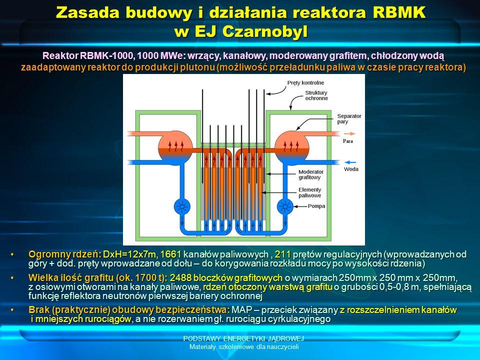 PODSTAWY ENERGETYKI JĄDROWEJ Materiały szkoleniowe dla nauczycieli Zasada budowy i działania reaktora RBMK w EJ Czarnobyl Ogromny rdzeń: DxH=12x7m, 1661 kanałów paliwowych, 211 prętów regulacyjnych (wprowadzanych od góry + dod.