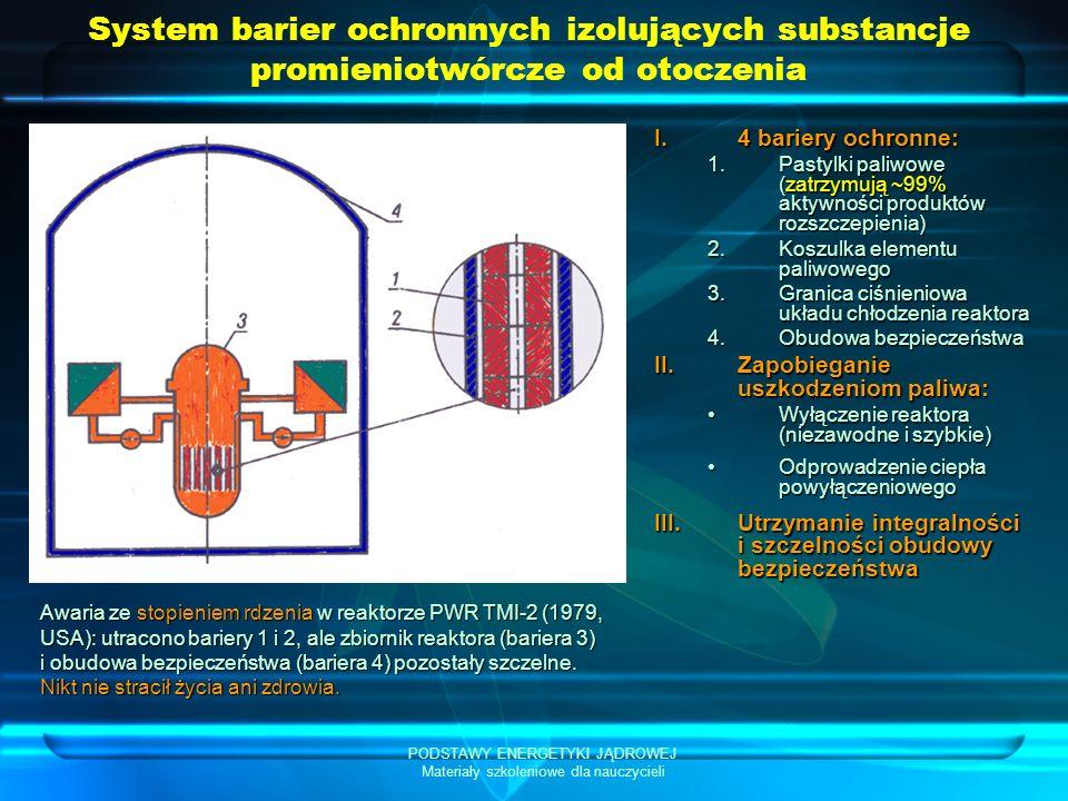 PODSTAWY ENERGETYKI JĄDROWEJ Materiały szkoleniowe dla nauczycieli System barier ochronnych izolujących substancje promieniotwórcze od otoczenia I.4 bariery ochronne: 1.Pastylki paliwowe (zatrzymują ~99% aktywności produktów rozszczepienia) 2.Koszulka elementu paliwowego 3.Granica ciśnieniowa układu chłodzenia reaktora 4.Obudowa bezpieczeństwa II.Zapobieganie uszkodzeniom paliwa: Wyłączenie reaktora (niezawodne i szybkie)Wyłączenie reaktora (niezawodne i szybkie) Odprowadzenie ciepła powyłączeniowegoOdprowadzenie ciepła powyłączeniowego III.Utrzymanie integralności i szczelności obudowy bezpieczeństwa Awaria ze stopieniem rdzenia w reaktorze PWR TMI-2 (1979, USA): utracono bariery 1 i 2, ale zbiornik reaktora (bariera 3) i obudowa bezpieczeństwa (bariera 4) pozostały szczelne.