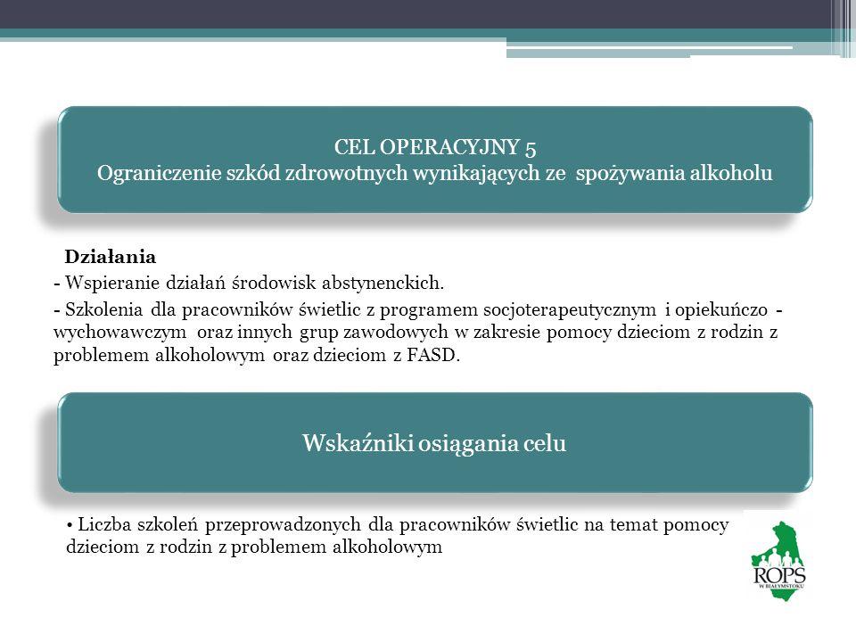 Działania - Wspieranie działań środowisk abstynenckich. - Szkolenia dla pracowników świetlic z programem socjoterapeutycznym i opiekuńczo - wychowawcz
