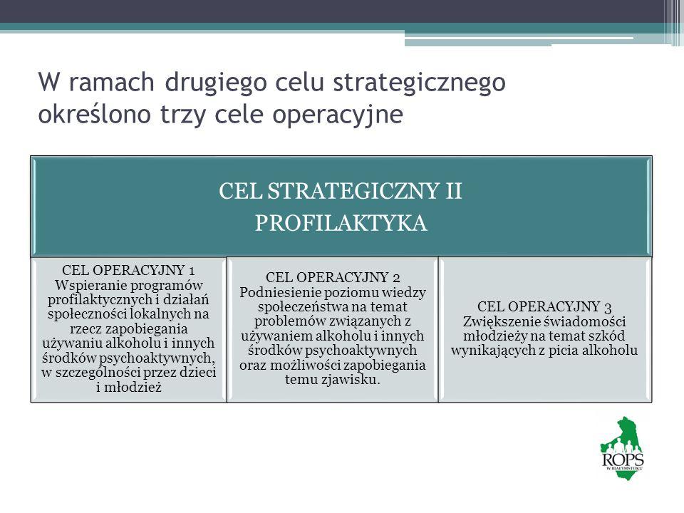 W ramach drugiego celu strategicznego określono trzy cele operacyjne CEL STRATEGICZNY II PROFILAKTYKA CEL OPERACYJNY 1 Wspieranie programów profilakty