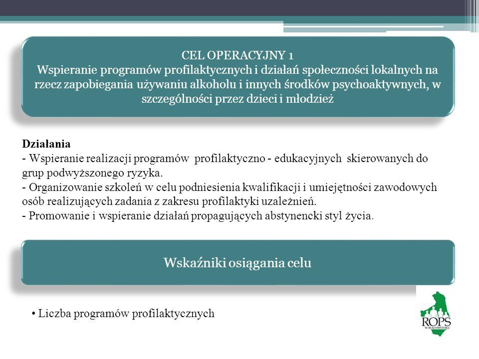 Działania - Wspieranie realizacji programów profilaktyczno - edukacyjnych skierowanych do grup podwyższonego ryzyka. - Organizowanie szkoleń w celu po