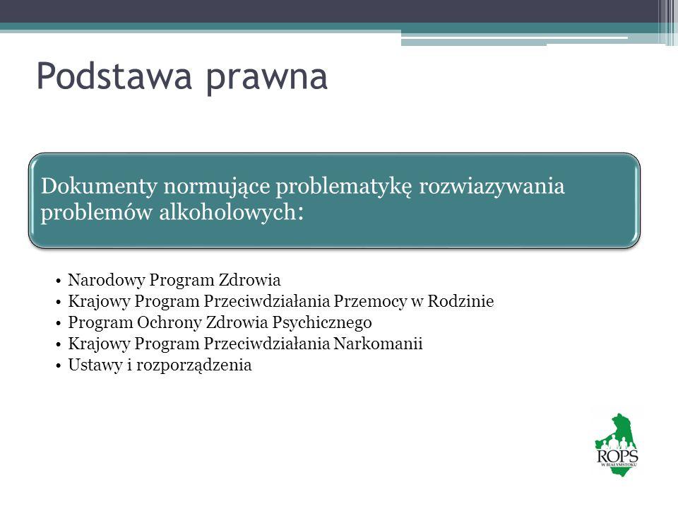Ustawa z dnia 5 czerwca 1998 roku o samorządzie województwa (t.j.