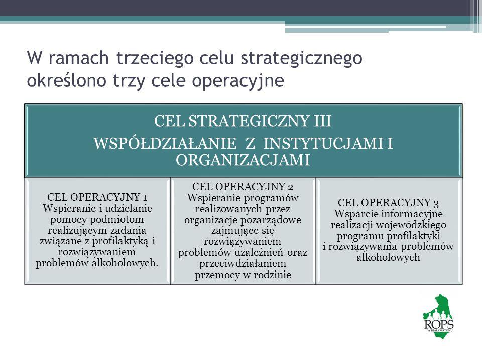 W ramach trzeciego celu strategicznego określono trzy cele operacyjne CEL STRATEGICZNY III WSPÓŁDZIAŁANIE Z INSTYTUCJAMI I ORGANIZACJAMI CEL OPERACYJN
