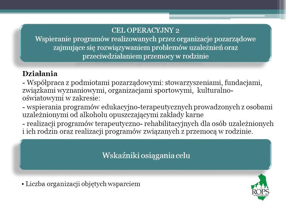 Działania - Współpraca z podmiotami pozarządowymi: stowarzyszeniami, fundacjami, związkami wyznaniowymi, organizacjami sportowymi, kulturalno- oświato