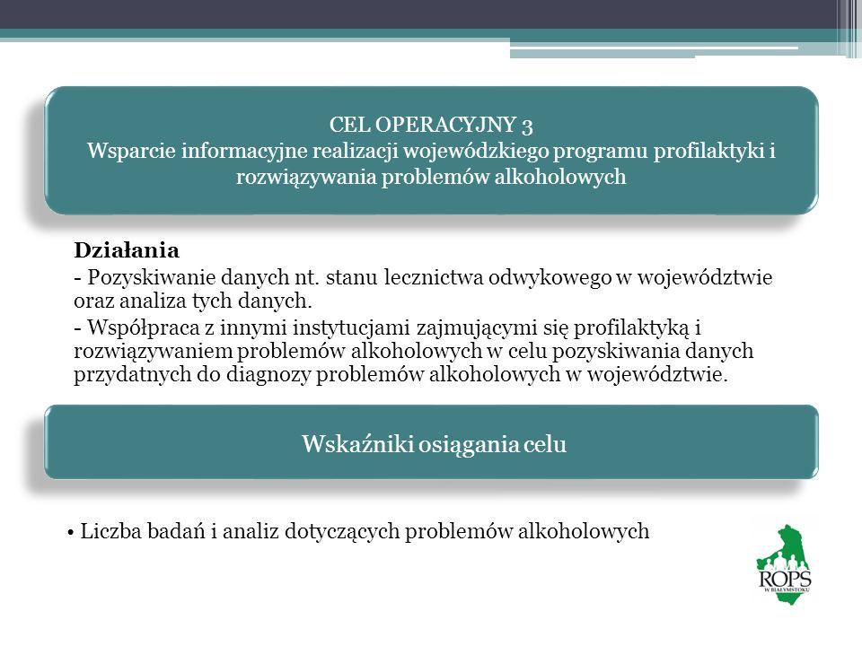 Działania - Pozyskiwanie danych nt. stanu lecznictwa odwykowego w województwie oraz analiza tych danych. - Współpraca z innymi instytucjami zajmującym