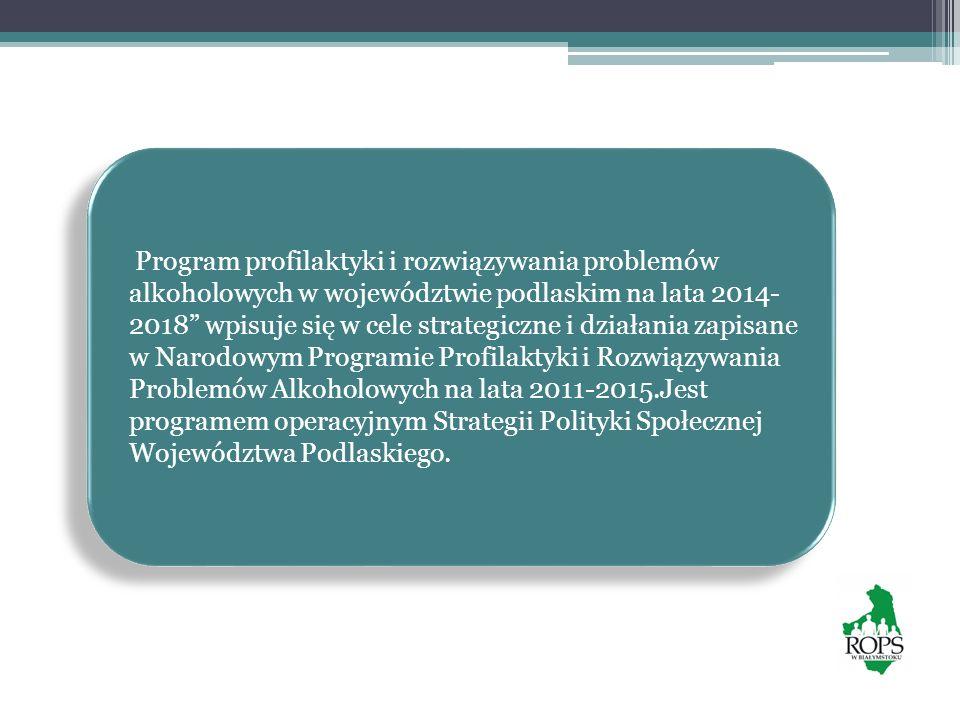 Program profilaktyki i rozwiązywania problemów alkoholowych w województwie podlaskim na lata 2014- 2018 wpisuje się w cele strategiczne i działania za