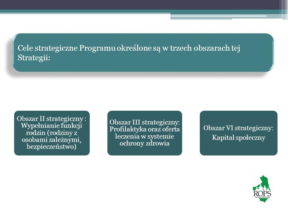 Obszar II strategiczny : Wypełnianie funkcji rodzin (rodziny z osobami zależnymi, bezpieczeństwo) Obszar III strategiczny: Profilaktyka oraz oferta le