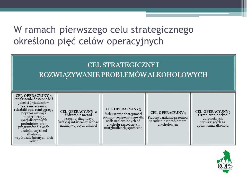 W ramach pierwszego celu strategicznego określono pięć celów operacyjnych CEL STRATEGICZNY I ROZWIĄZYWANIE PROBLEMÓW ALKOHOLOWYCH CEL OPERACYJNY 1 Zwi