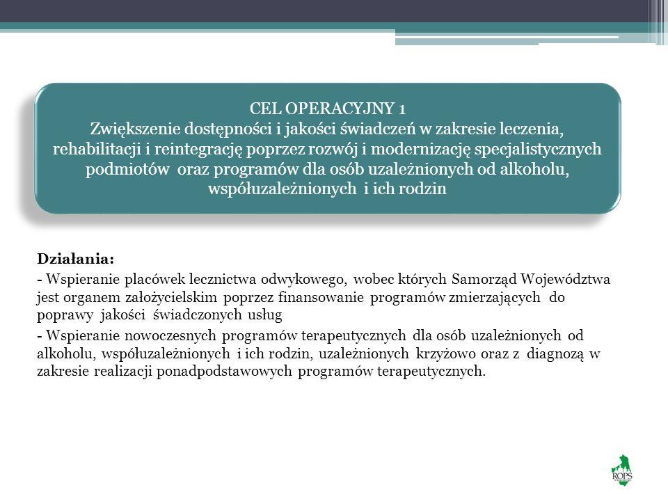 Działania: - Wspieranie placówek lecznictwa odwykowego, wobec których Samorząd Województwa jest organem założycielskim poprzez finansowanie programów