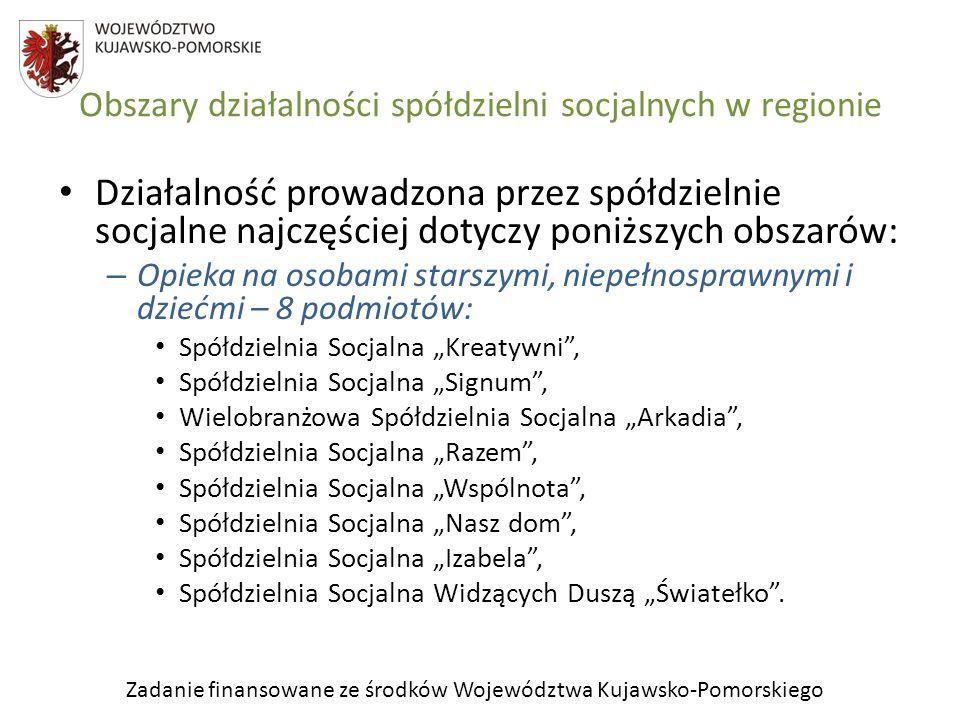Zadanie finansowane ze środków Województwa Kujawsko-Pomorskiego Obszary działalności spółdzielni socjalnych w regionie Działalność prowadzona przez sp