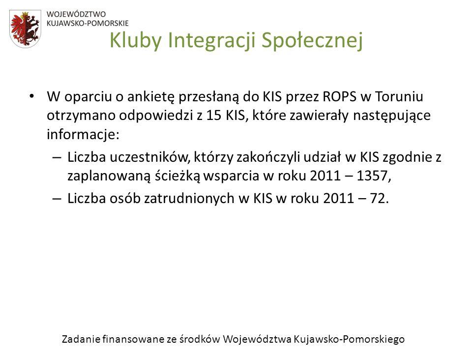 Zadanie finansowane ze środków Województwa Kujawsko-Pomorskiego Kluby Integracji Społecznej W oparciu o ankietę przesłaną do KIS przez ROPS w Toruniu