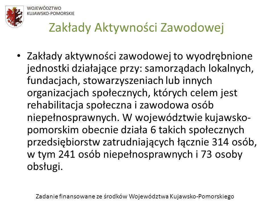 Zadanie finansowane ze środków Województwa Kujawsko-Pomorskiego Zakłady Aktywności Zawodowej Zakłady aktywności zawodowej to wyodrębnione jednostki dz
