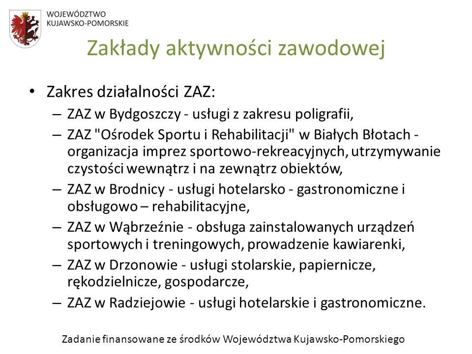 Zadanie finansowane ze środków Województwa Kujawsko-Pomorskiego Zakłady aktywności zawodowej Zakres działalności ZAZ: – ZAZ w Bydgoszczy - usługi z za