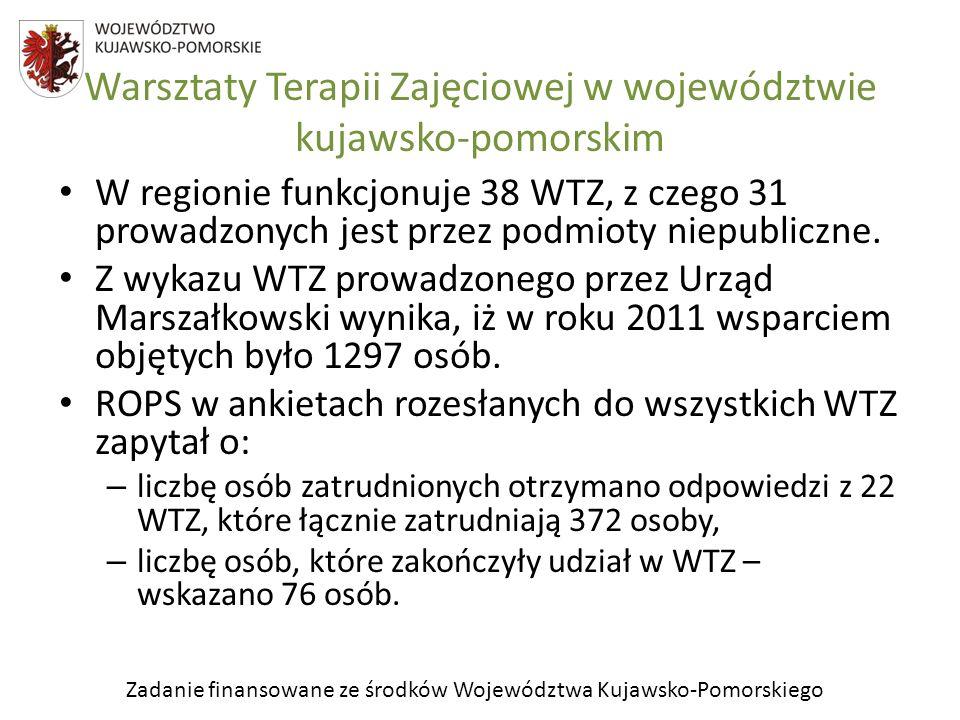 Zadanie finansowane ze środków Województwa Kujawsko-Pomorskiego Warsztaty Terapii Zajęciowej w województwie kujawsko-pomorskim W regionie funkcjonuje