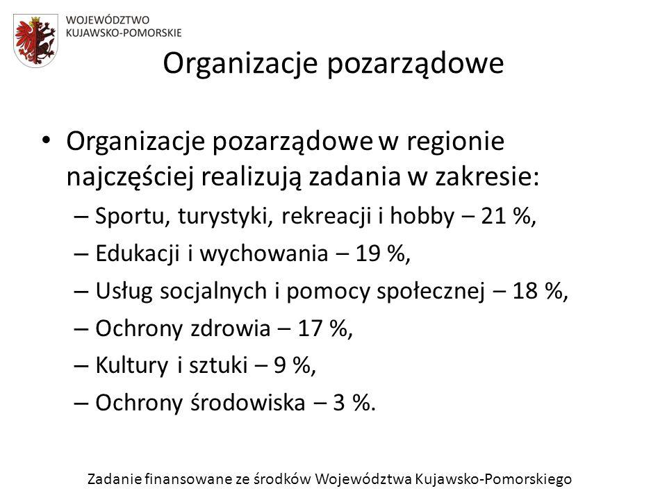 Zadanie finansowane ze środków Województwa Kujawsko-Pomorskiego Organizacje pozarządowe Organizacje pozarządowe w regionie najczęściej realizują zadan