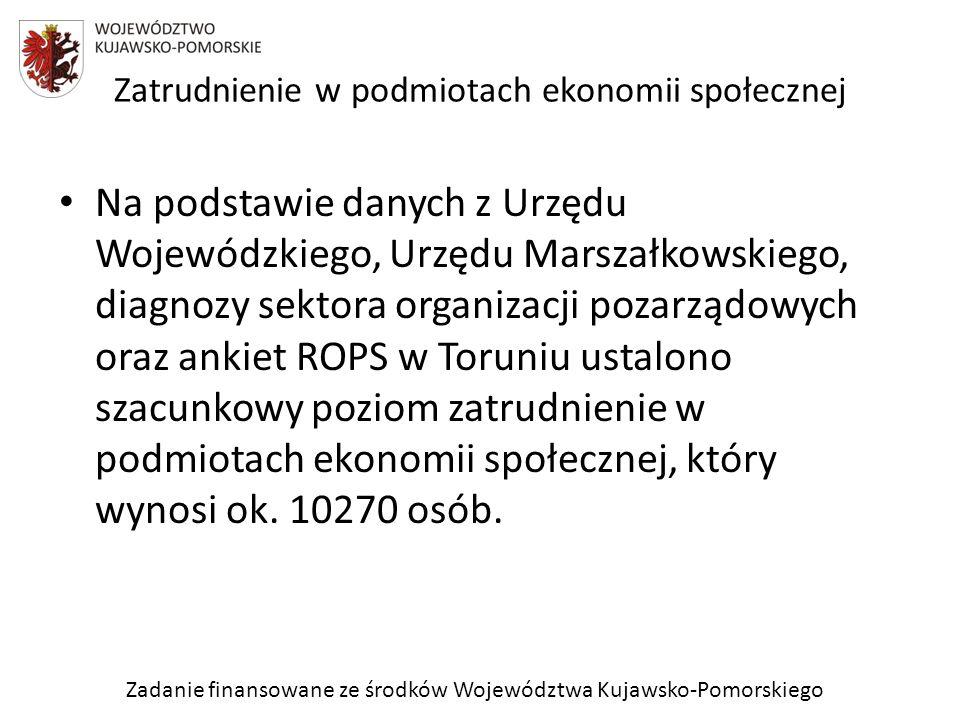 Zadanie finansowane ze środków Województwa Kujawsko-Pomorskiego Zatrudnienie w podmiotach ekonomii społecznej Na podstawie danych z Urzędu Wojewódzkie
