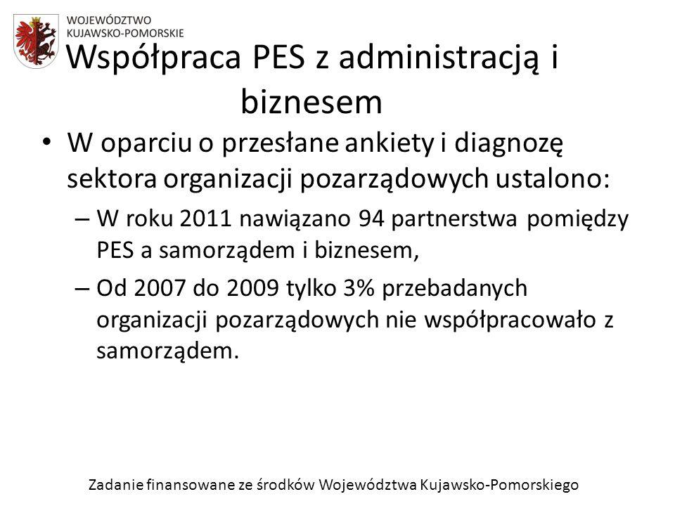 Zadanie finansowane ze środków Województwa Kujawsko-Pomorskiego Współpraca PES z administracją i biznesem W oparciu o przesłane ankiety i diagnozę sek