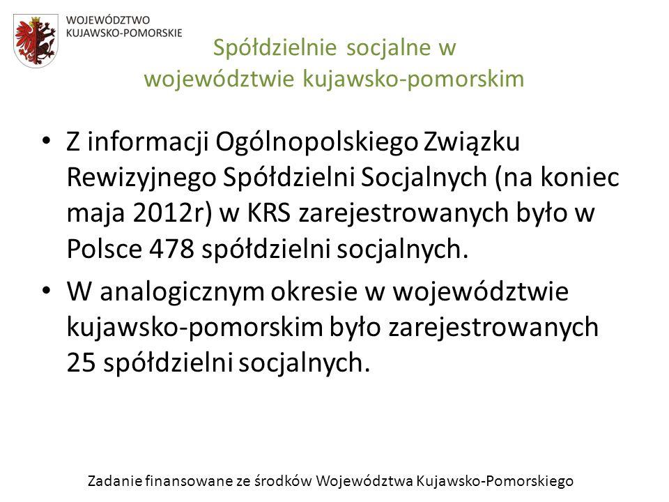 Zadanie finansowane ze środków Województwa Kujawsko-Pomorskiego Spółdzielnie socjalne w kraju * Źródło: Krajowy Program Rozwoju Ekonomii Społecznej - projekt