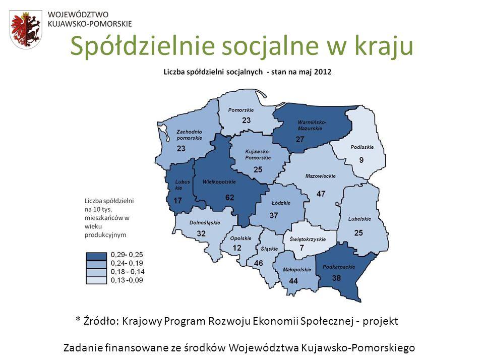 Zadanie finansowane ze środków Województwa Kujawsko-Pomorskiego Spółdzielnie socjalne w kraju * Źródło: Krajowy Program Rozwoju Ekonomii Społecznej -