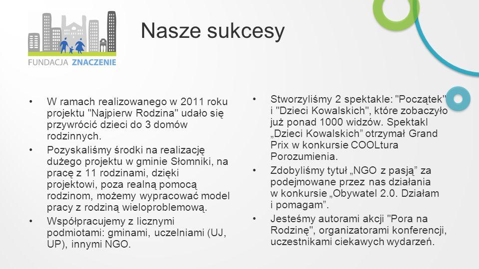 Nasze sukcesy W ramach realizowanego w 2011 roku projektu