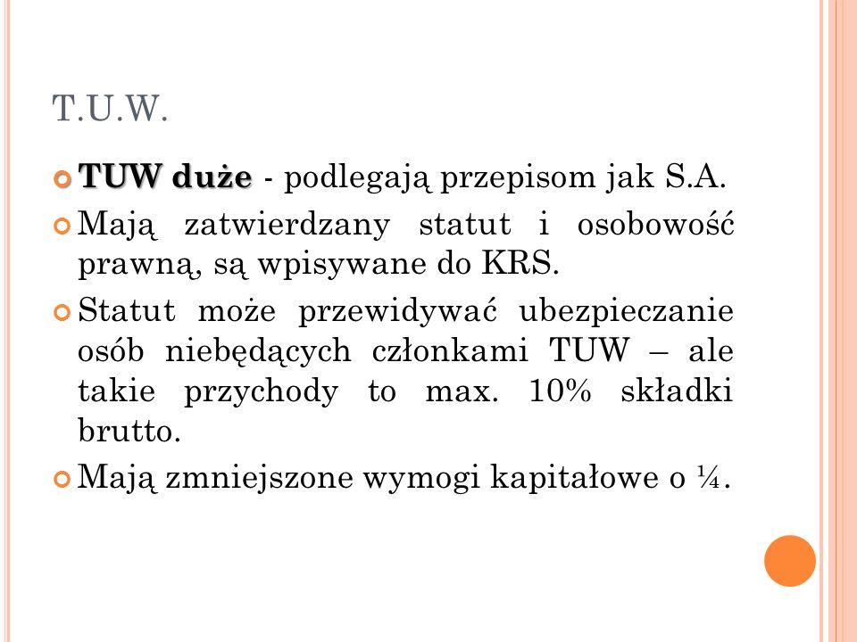 T.U.W. TUW duże TUW duże - podlegają przepisom jak S.A. Mają zatwierdzany statut i osobowość prawną, są wpisywane do KRS. Statut może przewidywać ubez