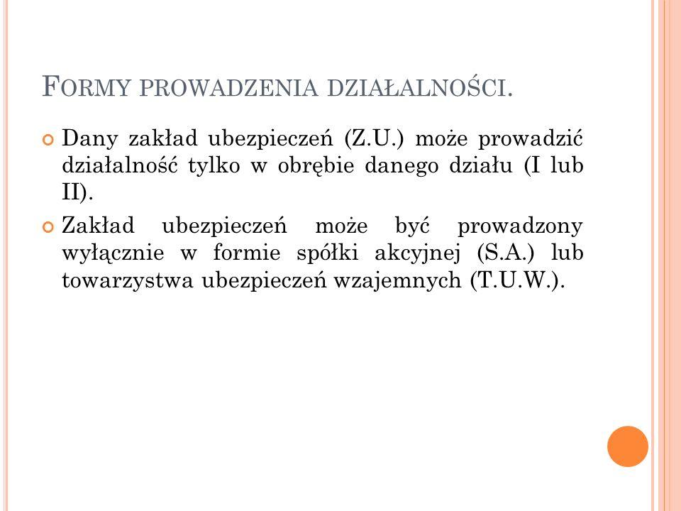 C ZYNNOŚCI UBEZPIECZENIOWE.11. Prowadzenie postępowań regresowych 12.