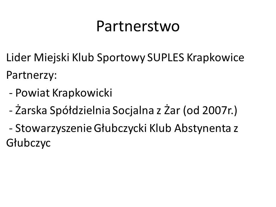 Partnerstwo Lider Miejski Klub Sportowy SUPLES Krapkowice Partnerzy: - Powiat Krapkowicki - Żarska Spółdzielnia Socjalna z Żar (od 2007r.) - Stowarzys