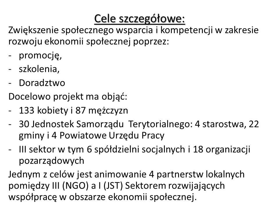 Wartość projektu: 2.100.782,25 PLN (w tym 15% budżetu Państwa) w tym na: -Dotacje jednorazowe: 600.000,00 -Wsparcie pomostowe jednorazowe: 302.400,00 Wsparcie pomostowe przedłużone: 252.000,00 Wsparcie doradcze w ramach de minimis: 223.400,00 Razem na bezpośrednie wsparcie 1.377.800,00 zł tj.