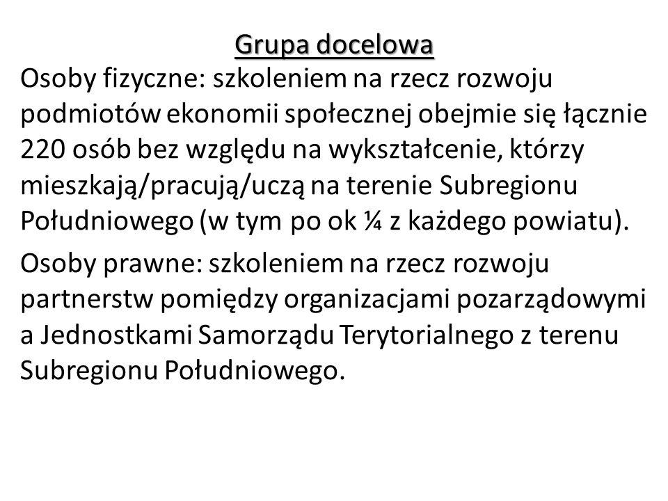 Informacje o spółdzielniach socjalnych www.ozrss.plwww.ozrss.pl 15 stycznia 2014 zawiera 857 wpisów o SpSo: Najwięcej jest w woj.