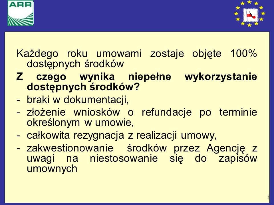 4 KRAJOWY PROGRAM WSPARCIA PSZCZELARSTWA W POLSCE NA LATA 2013/2014; 2014/2015; 2015/2016 zatwierdzony przez KE Decyzją z dnia 12 sierpnia 2013 r.