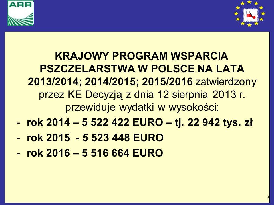 4 KRAJOWY PROGRAM WSPARCIA PSZCZELARSTWA W POLSCE NA LATA 2013/2014; 2014/2015; 2015/2016 zatwierdzony przez KE Decyzją z dnia 12 sierpnia 2013 r. prz