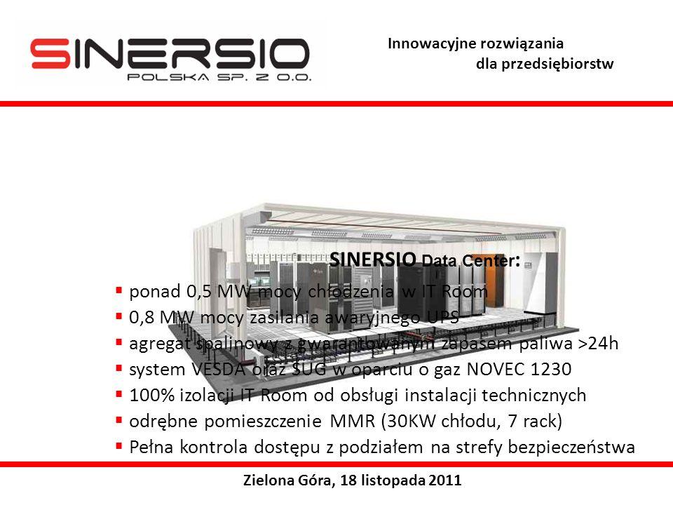 Innowacyjne rozwiązania dla przedsiębiorstw Zielona Góra, 18 listopada 2011 ponad 0,5 MW mocy chłodzenia w IT Room 0,8 MW mocy zasilania awaryjnego UPS agregat spalinowy z gwarantowanym zapasem paliwa >24h system VESDA oraz SUG w oparciu o gaz NOVEC 1230 100% izolacji IT Room od obsługi instalacji technicznych odrębne pomieszczenie MMR (30KW chłodu, 7 rack) Pełna kontrola dostępu z podziałem na strefy bezpieczeństwa SINERSIO Data Center :