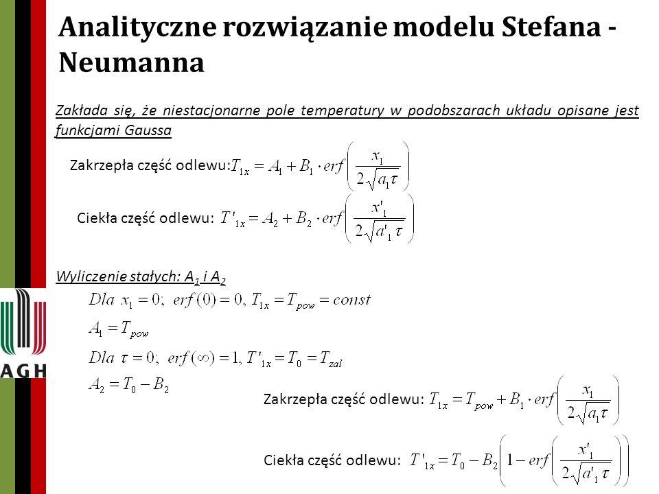 Analityczne rozwiązanie modelu Stefana - Neumanna Zakłada się, że niestacjonarne pole temperatury w podobszarach układu opisane jest funkcjami Gaussa Zakrzepła część odlewu: Ciekła część odlewu: Wyliczenie stałych: A 1 i A 2 Zakrzepła część odlewu: Ciekła część odlewu: